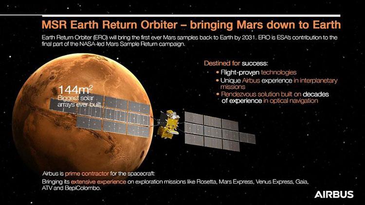 Airbus получила контракт на создание корабля для возврата образцов с Марса на Землю