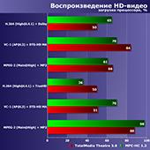 Процессоры Celeron G5920, Pentium G6400 и Core i3-10100 для платформы LGA1200: новые старые знакомые под современным соусом
