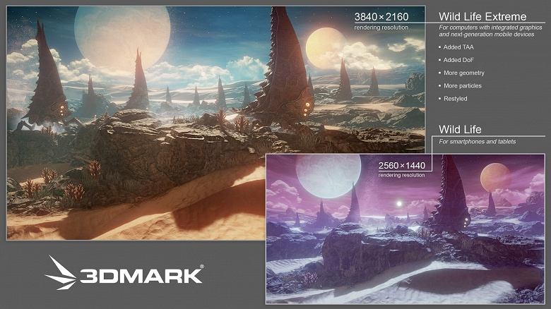 Компания UL Benchmarks представила кроссплатформенный тест 3DMark Wild Life Extreme