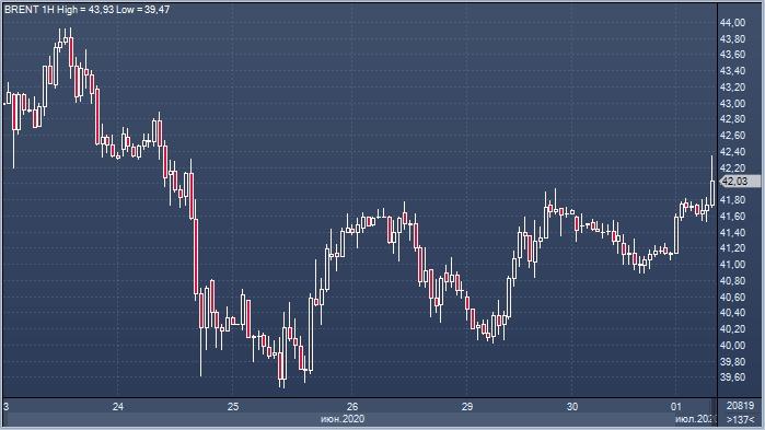 Цены на нефть растут в ожидании сокращения запасов ...