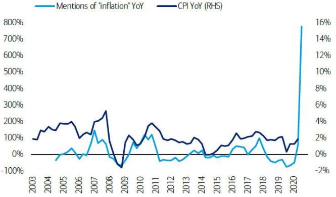 Bank of America прогнозирует «временную» гиперинфляцию в США