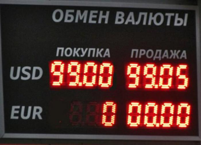 Доллар за 24 рубля: в чём ошибка 'индекса бигмака'